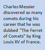 Charles Messier: The Ferret of Comets