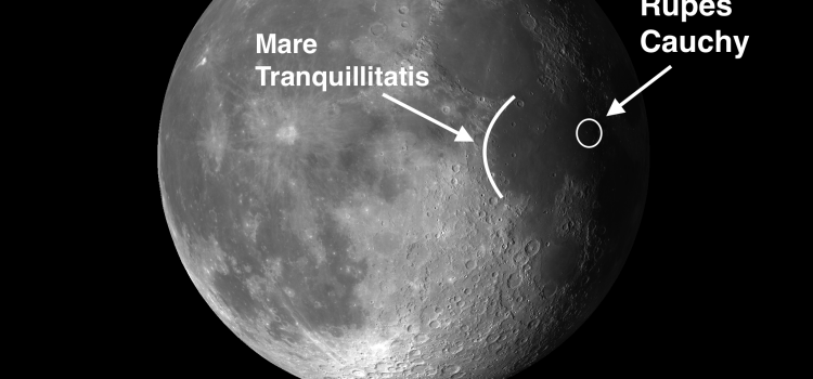 Rupes Cauchy and Rupes Recta: Two of the Best Known Faults on the Moon