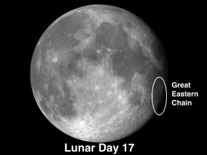 Lunar Day 17 (just after Full Moon) into Day 23