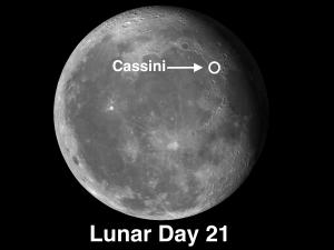 lunar day 21
