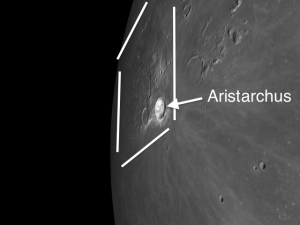 Aristarchus Plateau on the moon