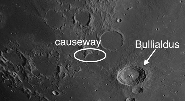 Bullialdus: The Most Conspicuous Moon Crater and the Winter Hexagon
