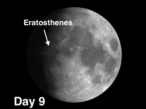 Eratosthenes: Greek Astronomer, Mathematician, and Chief Librarian of the Great Library in Alexandria