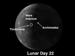 Lunar Day 22