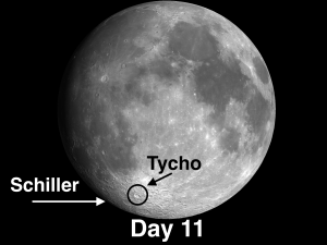 Schiller moon crater