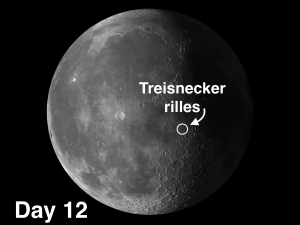 Triesnecker Rilles on the Moon