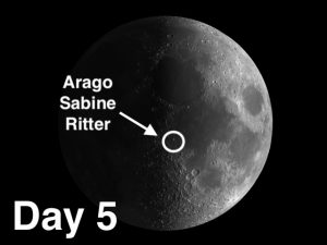 Arago, Sabine and Ritter moon craters