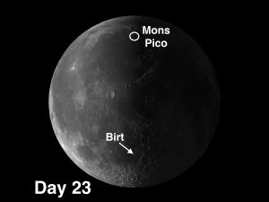 Mons Pico