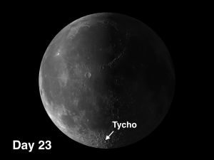 crater Tycho