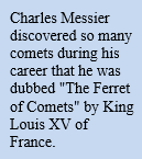 "Charles Messier discovered so many comets during his career that he was dubbed ""The Ferret of Comets"" by King Louis XV of France."