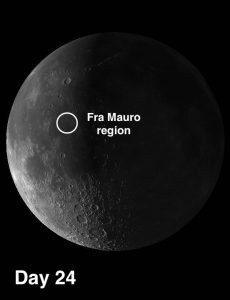 Fra Mauro region
