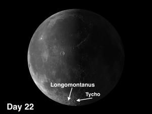 Moon Crater Longomontanus