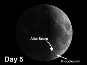Moon crater Piccolomini
