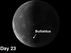 Bullialdus shares much of the same morphology in spite of being only half the size: a compound central mountain, eye-catching terraces, a flat floor, a thick ejecta blanket, and material in the immediate environs that rained back down after impact.