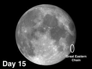 The Great Western Chain closely hugs the same meridian near the eastern limb of the Moon