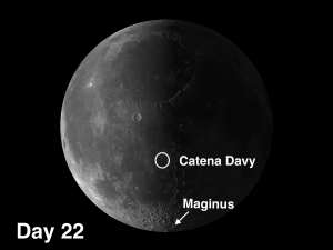 Moon craters Maginus and Catena Davy