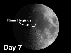 Rima Hyginus (the Hyginus Rille) on the moon