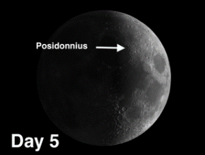 Posidonius and le Monnier craters on moon