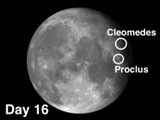 Moon Craters Cleomedes and Proclus