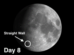 Straight Wall: Showpiece Lunar Fault Line