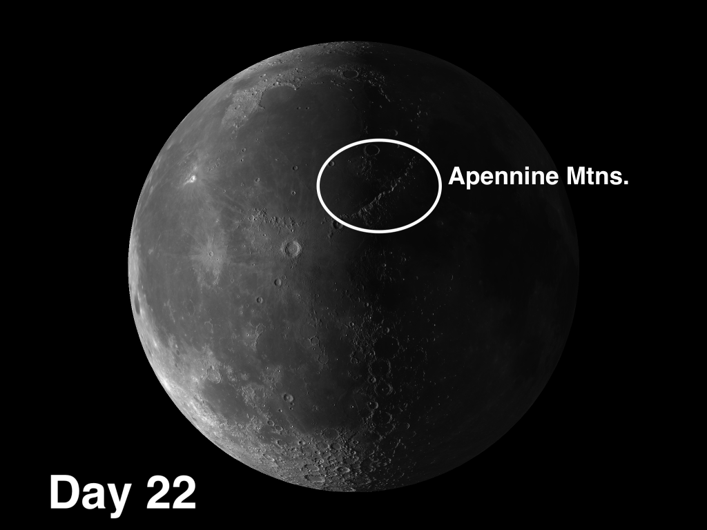 Apennine Mountain Range on the moon