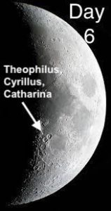 moon craters Theophilus, Cyrillus, Catharina