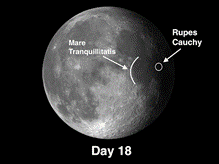 One of the best-known faults on the Moon is Rupes Cauchy