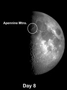 The Apennine Mountain Range is the most spectacular feature on the Moon